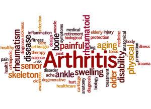 Arthritis word cloud